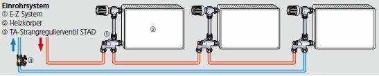 Einrohrsystem-1-Heimeier.jpg